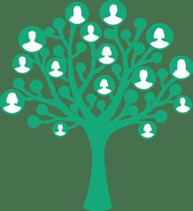 family tree-new